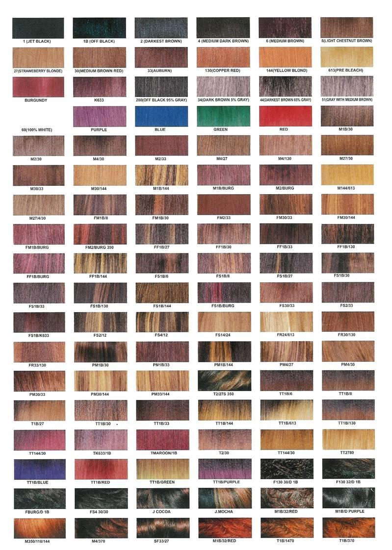 redken shades eq color chart hd dark brown hairs